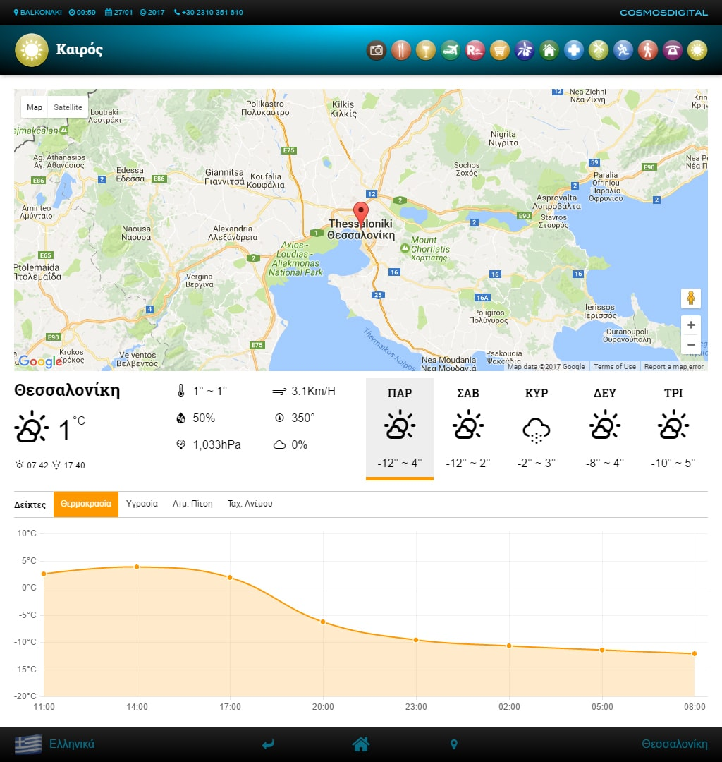 Digital Tourist Guide - Weather